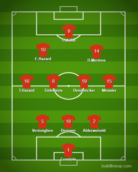 Belgium Predicted line up vs Finland in Euro 2020