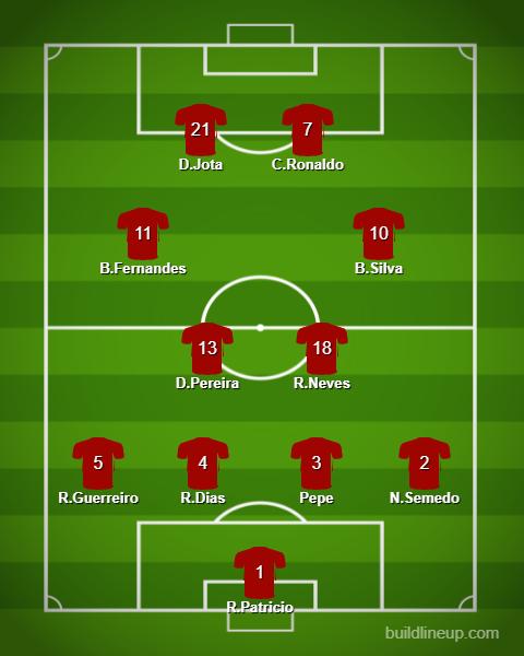 Portugal buru amụma maka Portugal na France na Euro 2020.